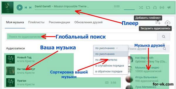 Раздел музыка Вконтакте - изображение