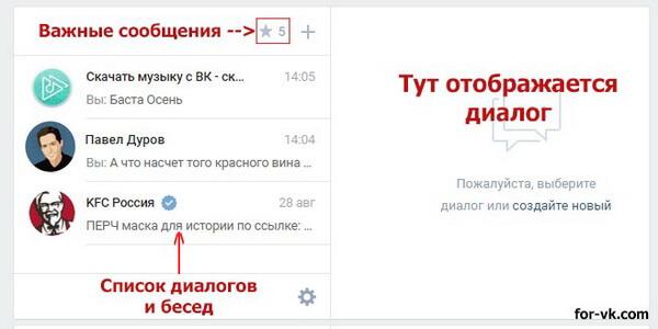 новый интерфейс сообщений вконтакте
